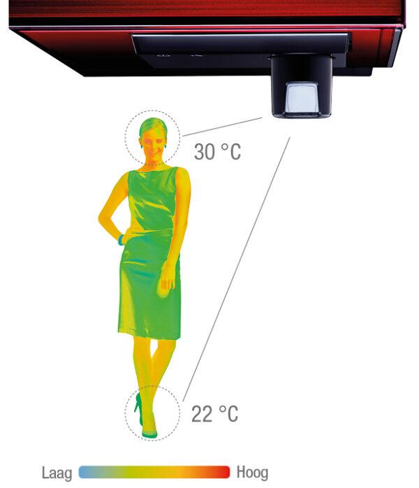 3D i-see sensor (MSZ-LN serie)